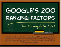 Great Infographic: 200 Google ranking factors